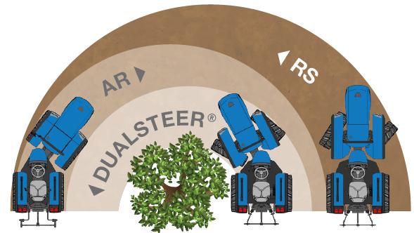 BCS frukttraktor styring